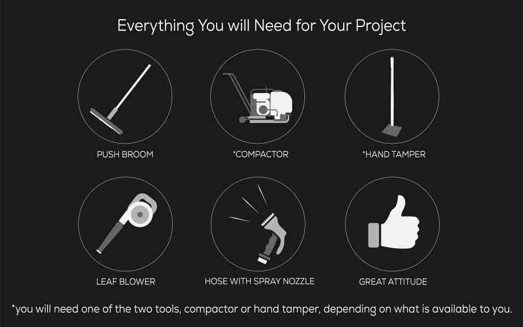 Everything You'll Need for Your Project