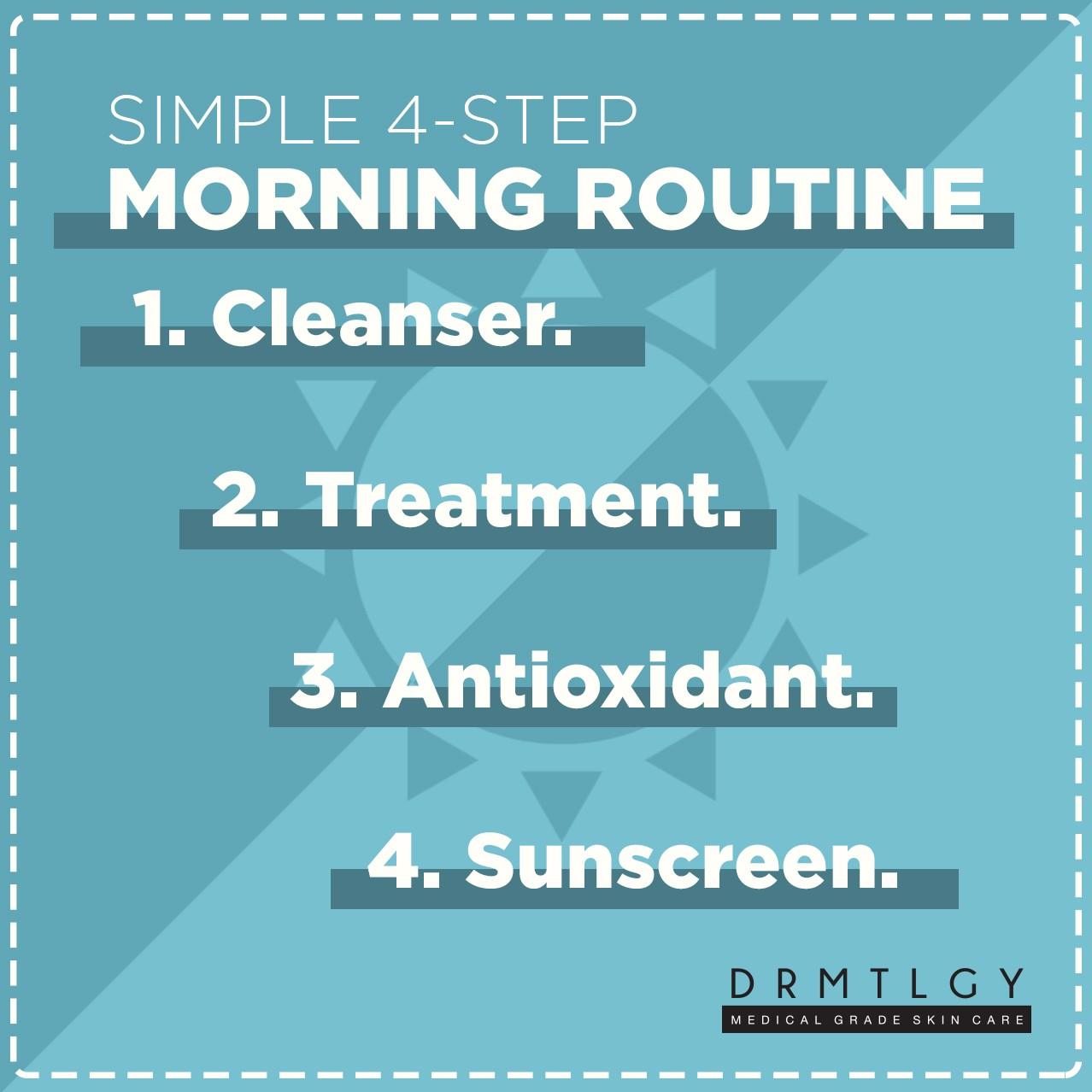 Quick 4-Step Morning Skin Care Regimen