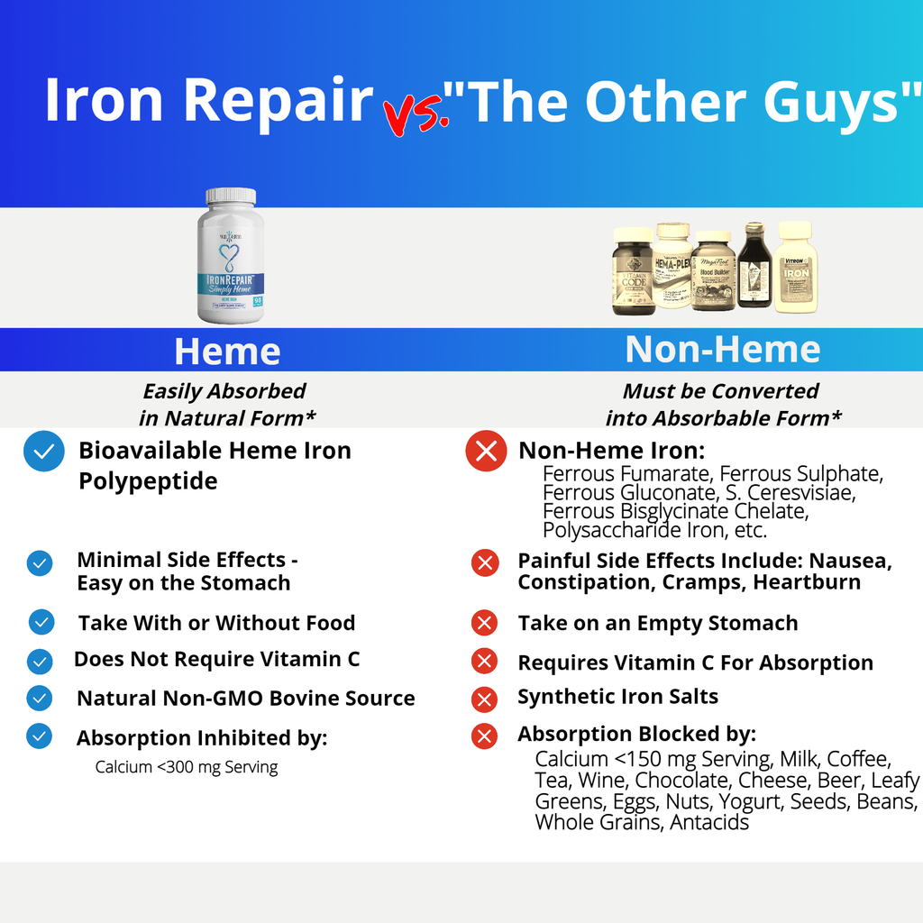 Three Arrows Iron Repair Heme Iron Supplement