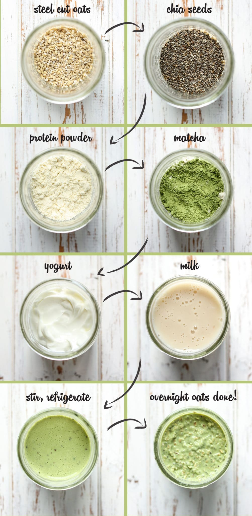 Steps to Making Matcha Overnight Oats with Protein (h/t Fit Mitten Kitchen)
