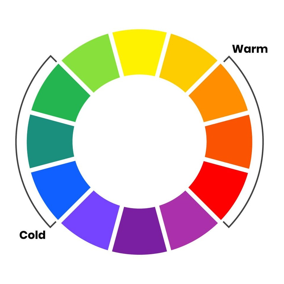 Color wheel demonstrates cold and warm colors.