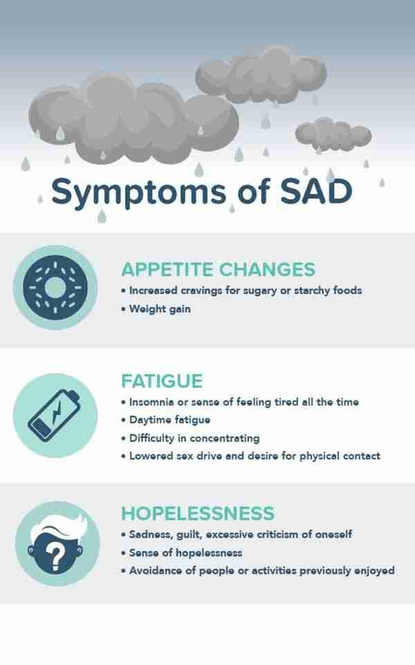 Symptoms of Sad Appetite Changes Fatigue Hopelessness
