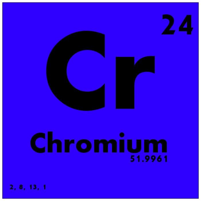 Chromium Joint Clinic