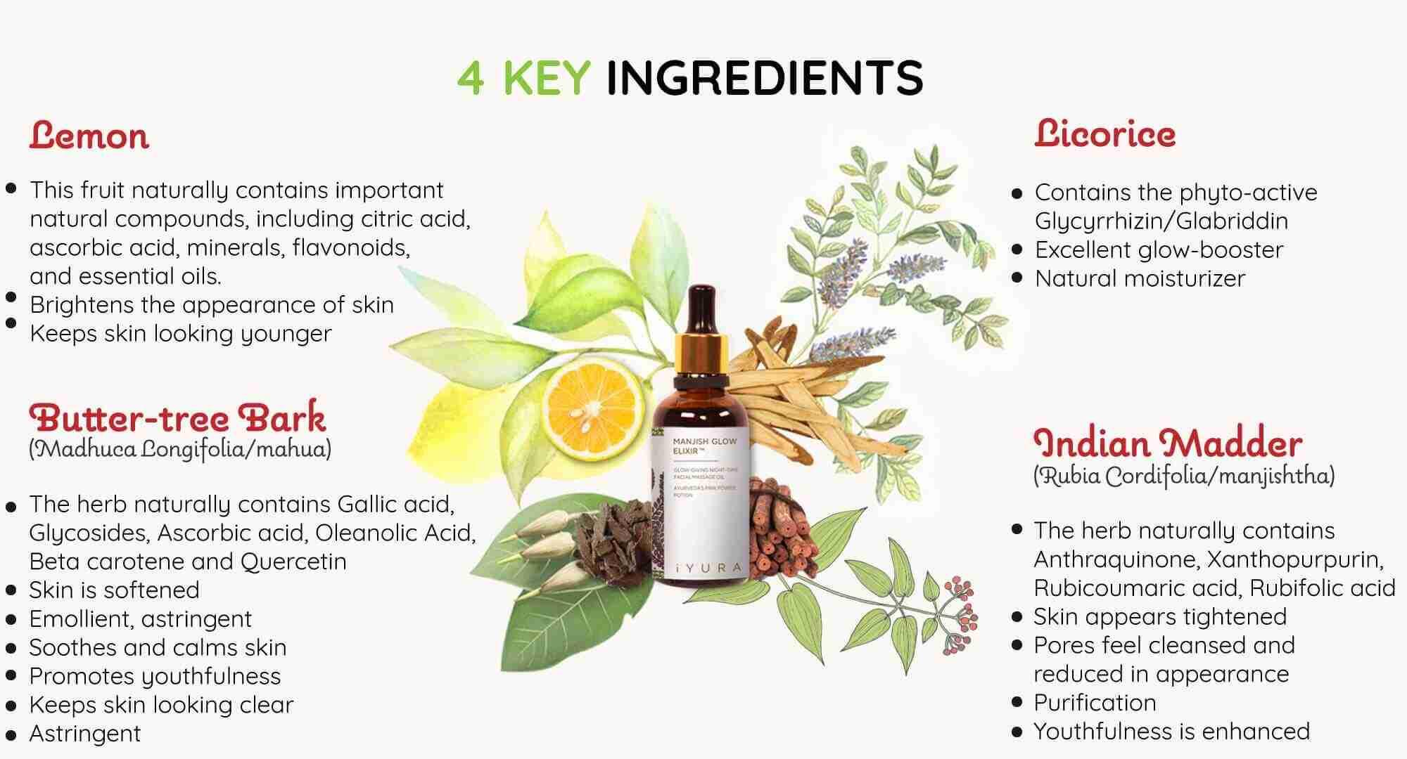 4 Key Ingredients explained: Lemon, Licorice, Butter-tree Bark, Indian Madder