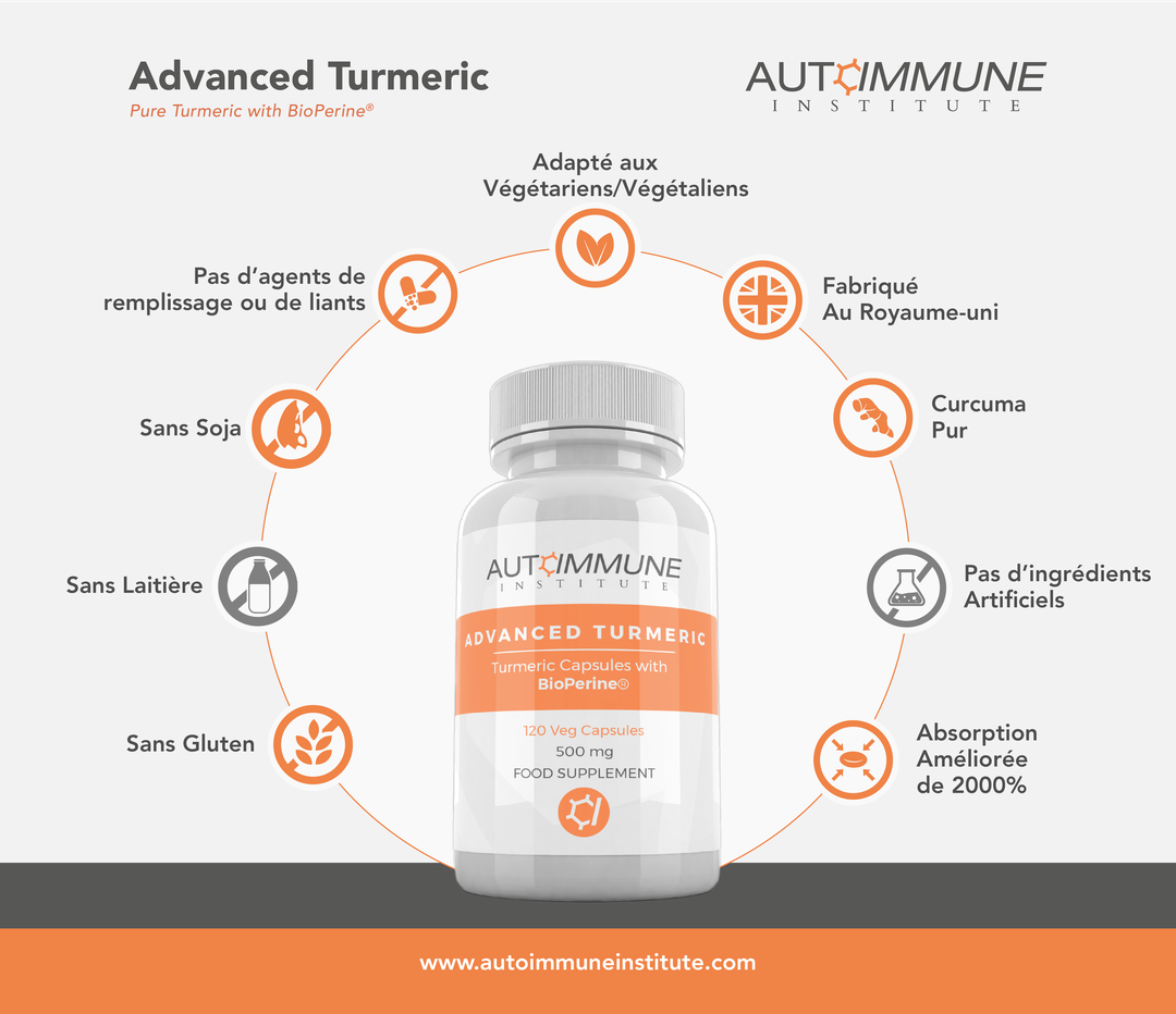 Advanced Turmeric Spec