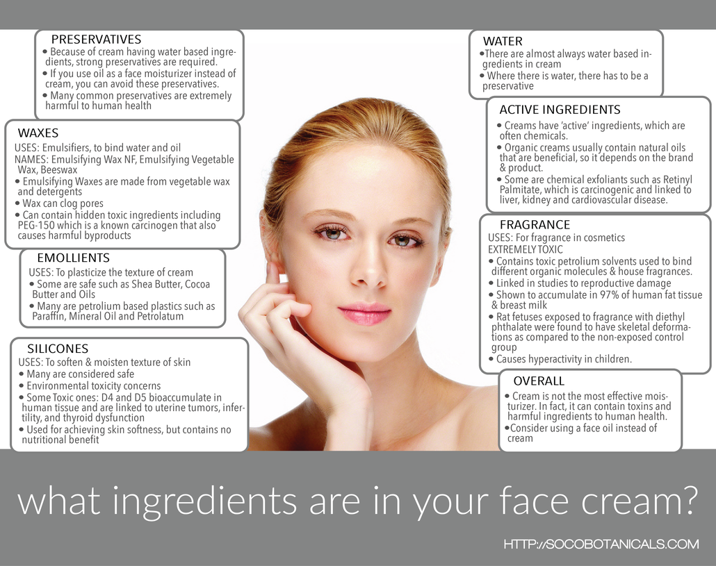 Face Cream Ingredients silicones, preservatives, emulsifiers, active ingredients, fragrance, toxic skin care products, PEG, bioaccumulation