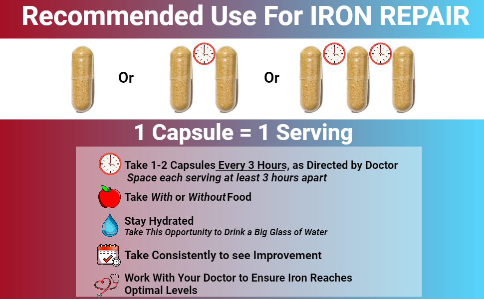 How do I take Iron Repair for Best Results