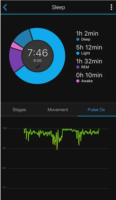 Pulse Ox Garmin Connect App