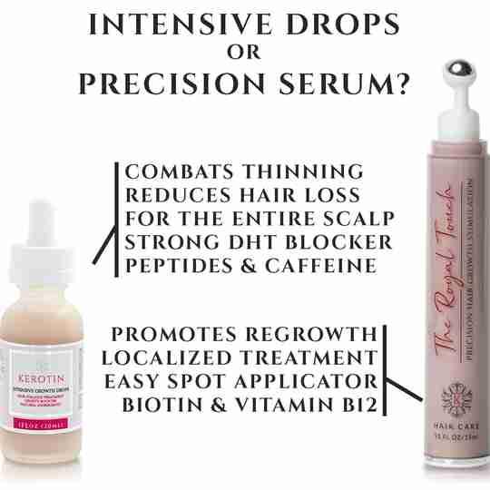 Intensive Drops or Precision Serum?