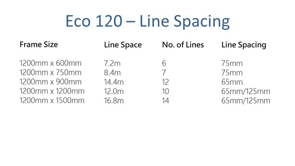 eco 0.7m wide clothesline showing depth options and line spacing chart