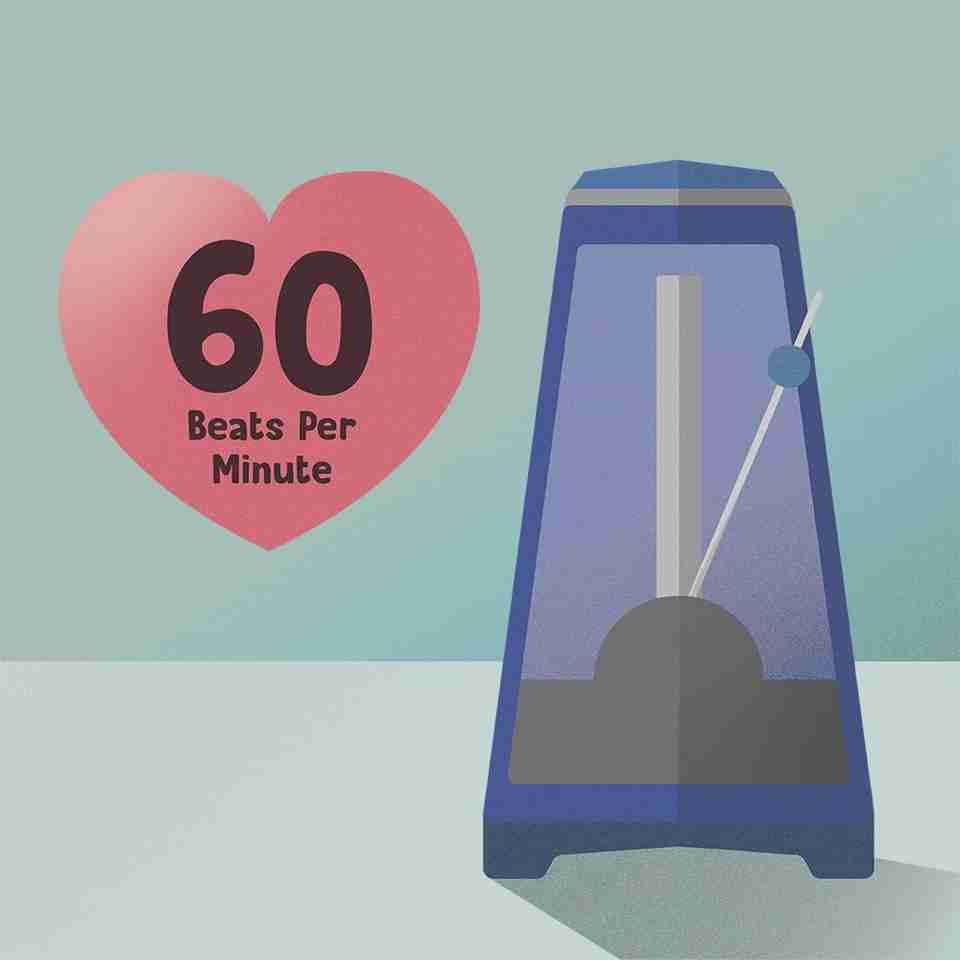 Heartbeats will sync with music that plays at 60 beats per minute, which helps you relax and sleep sounder.