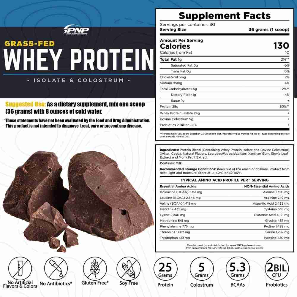 Grass-Fed Whey Protein Isolate and Colostrum Chocolate Cacao Flavor Supplements Facts Panel by PNP Supplements