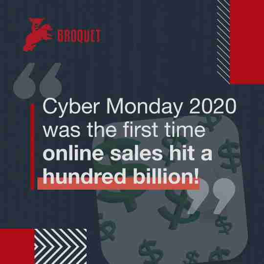 Cyber Monday hit hit 100 billion dollars in 2020