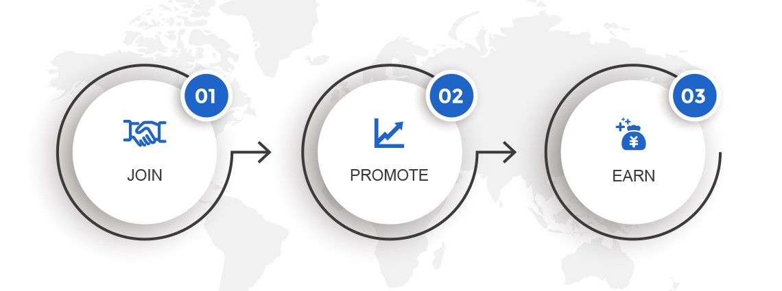 how_does_zamat_affiliate_work