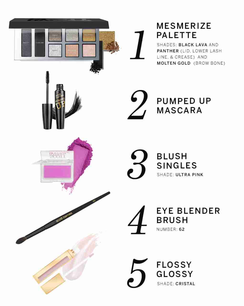 The Future of Makeup - List
