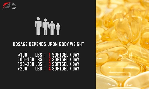 Strength Genesis Fish Oil Dosage Depends on upon Body Weight