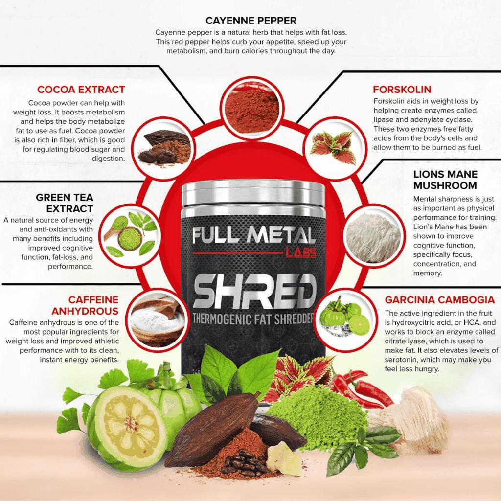 Full Metal Labs Shred Reviews - Ingredient Reviews