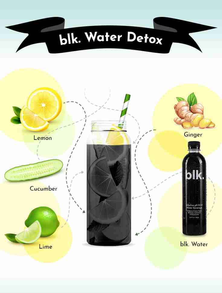 blk. Water Detox