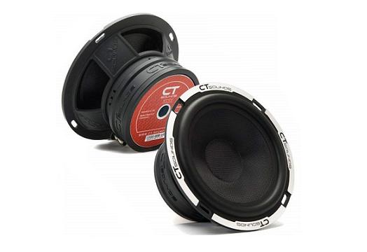 CT Sounds Component Set 6.5 Inch Midrange Woofers