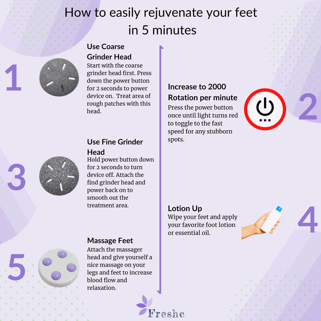 electronic callus remover water proof vacuum foot grinder footcare pedicure portable rechargeable hard skin removal freshc corn removal corn remover