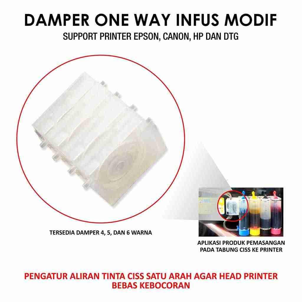 damper one way fast print