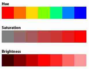 Softap Colors attributes