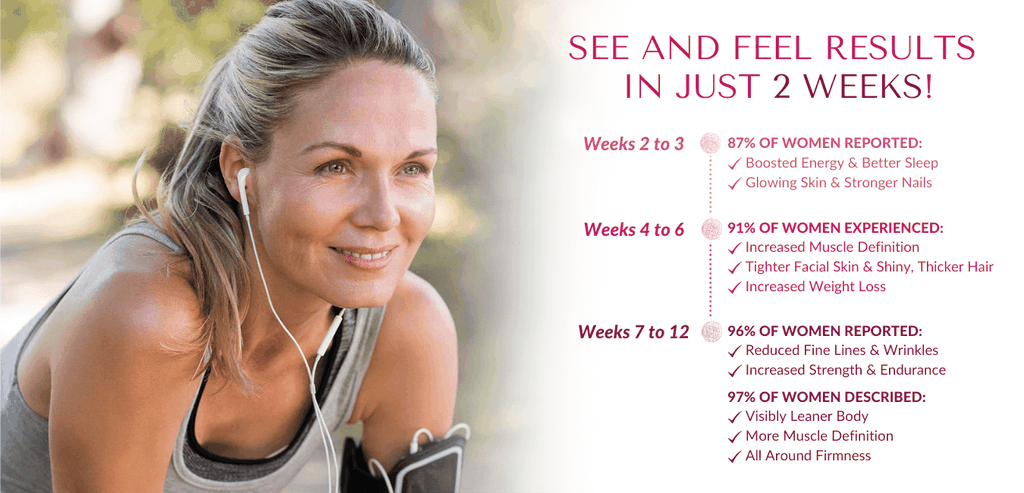 SEE AND FEEL RESULTS IN JUST 2 WEEKS!