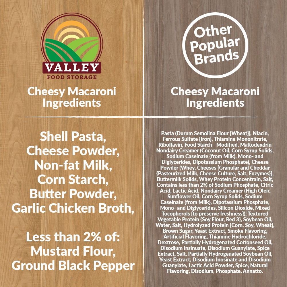 Valley Food Storage Cheesy Ingredients vs other brands Cheesy Macaroni Ingredients
