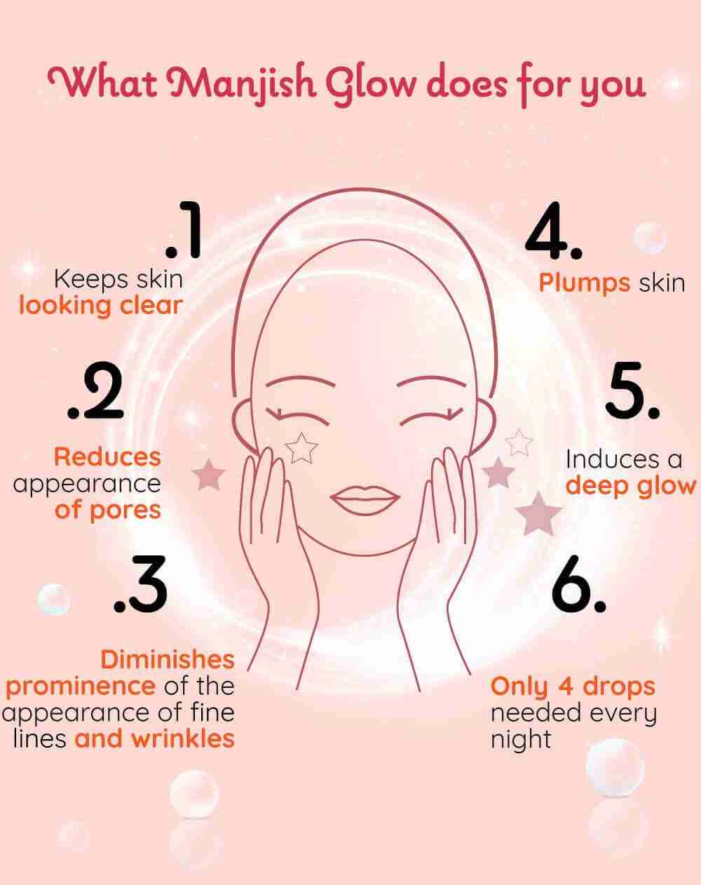 What Manjish Glow Does For you: 1. Keeps skin looking clear 2. Reduces appearance of pores 3. Diminishes appearance of fine lines and wrinkles 4. Plumps skin 5. Only 4 drops needed every night 6. Induces a deep glow