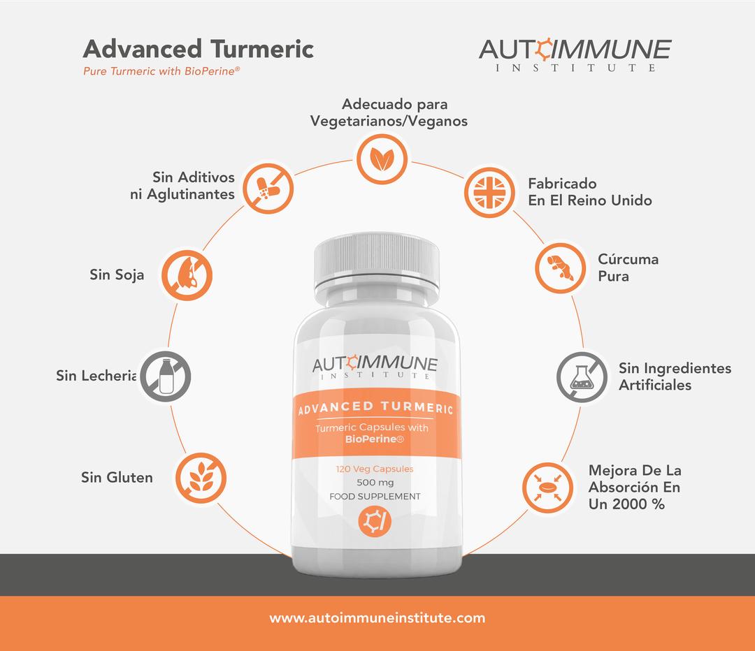 Advanced Turmeric Spec