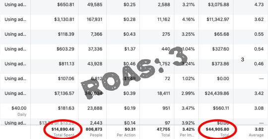 fb-ads-ebook-roas3