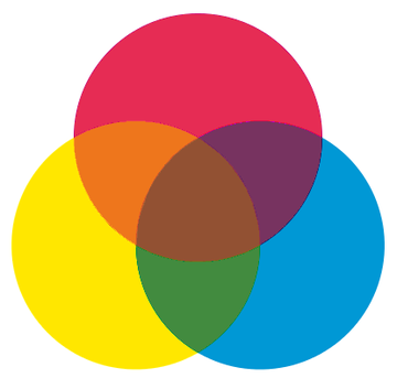 Softap Color wheel