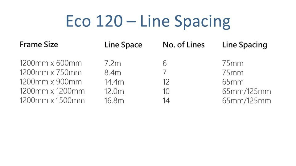 eco 0.8m wide clothesline showing depth options and line spacing chart