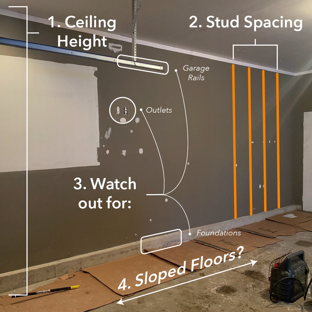 What to measure: 1. Ceiling Height, 2. Stud spacing, 3. Watch out for outlets, garage rails or foundations, 4. Sloped Floors