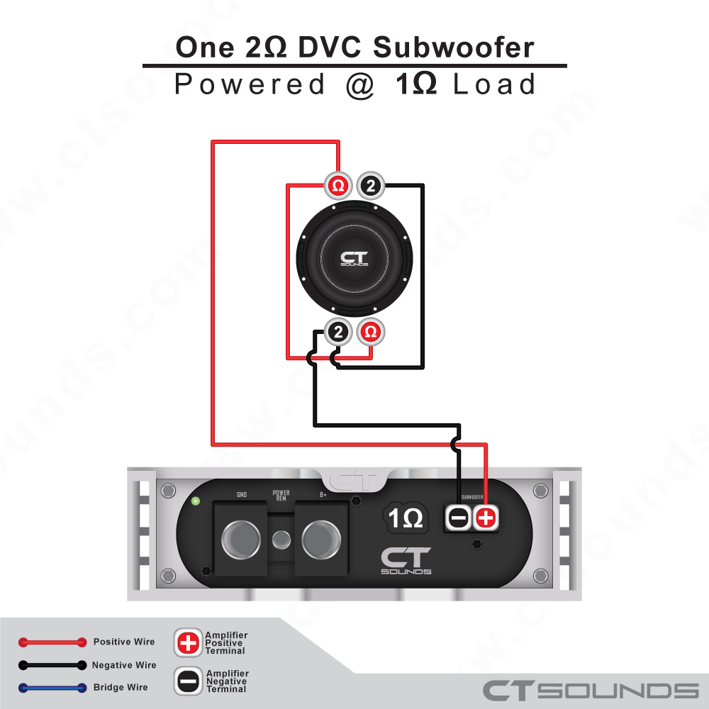 Dual 2 Ohm Subwoofers Wired to 1 Ohm