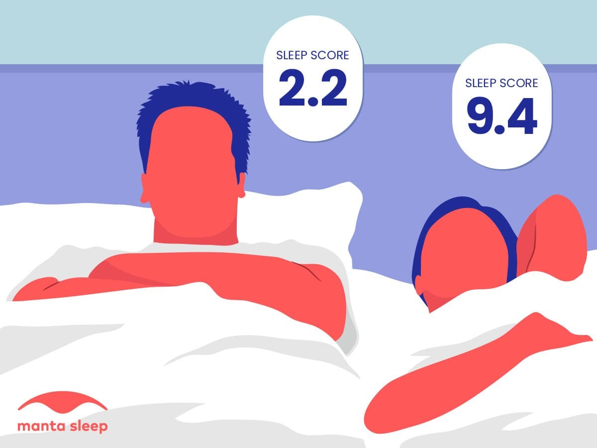 Sleep Quantity vs. Sleep Quality: Which One Makes the Biggest Difference?