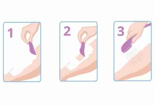 Stappenplan ontharingscrème ontharingsmethode