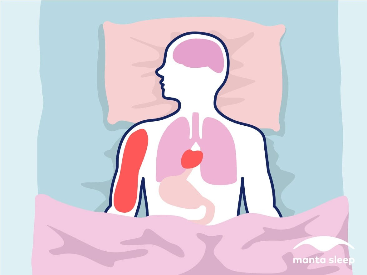 This Is What Really Happens to Your Body When You Sleep