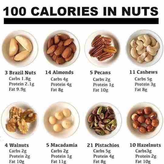 100 Calories in Nuts Brazil Nuts Almonds Pecans Cashews Walnuts Macadamia Nuts Pistachios Hazelnuts