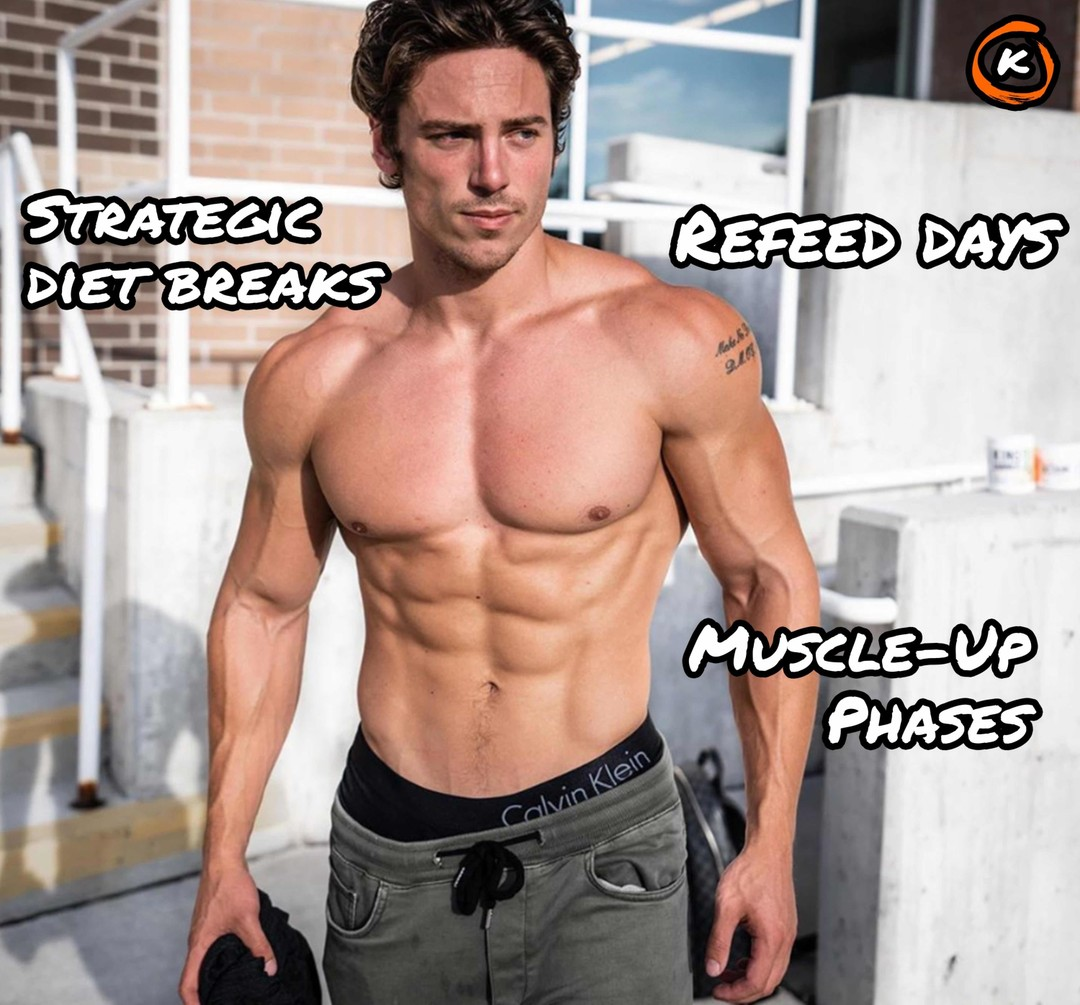 Strategic Diet Breaks, Refeed Days, and Muscle-up Phases