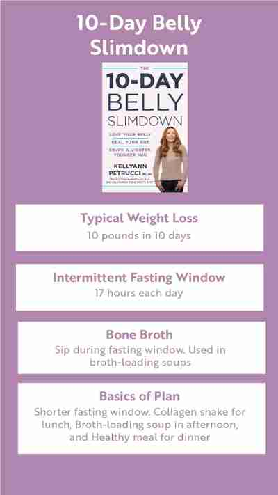 Dr. Kellyann's 10-Day Belly Slimdown