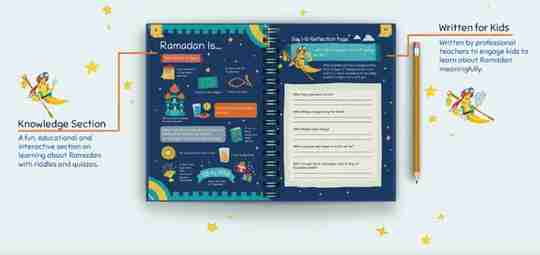 Stage 1 : Learning About Ramadan
