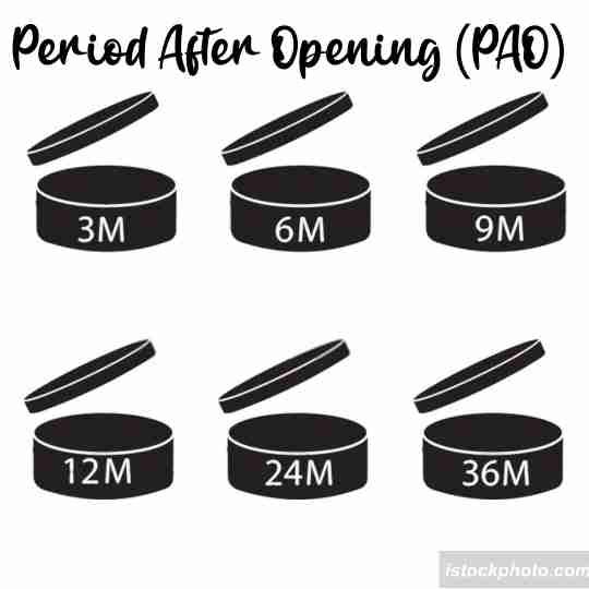 PAO, Period after opening