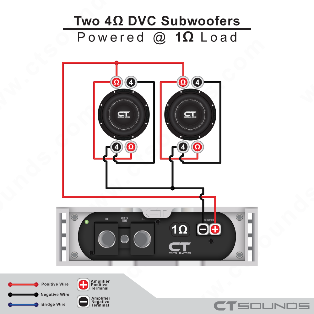 2 Dual 4 Ohm Subwoofers Wired to 1 Ohm