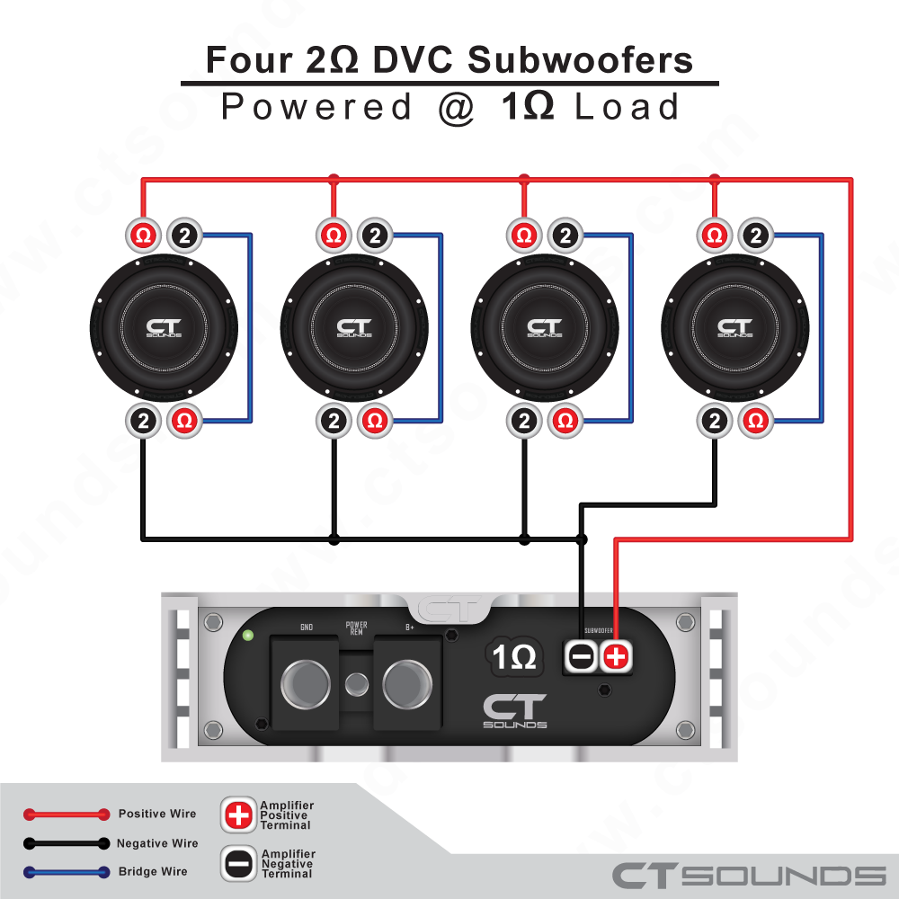 4 Dual 2 Ohm Subwoofers Wired to 1 Ohm