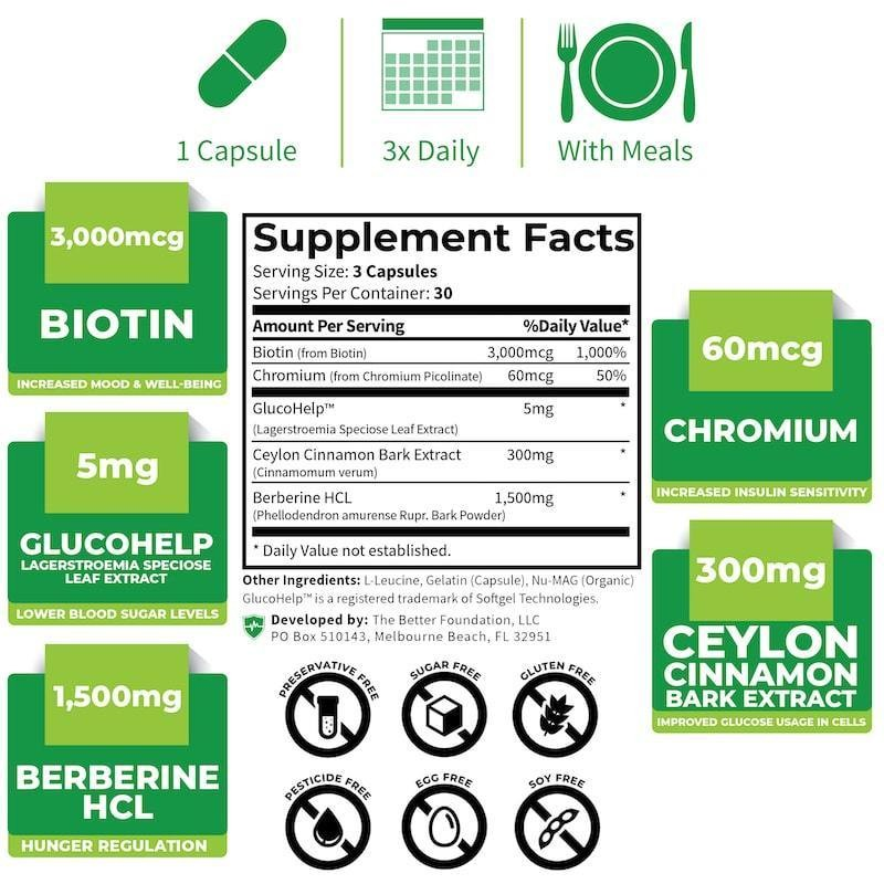 Fact panel for the Sensolin Supplement