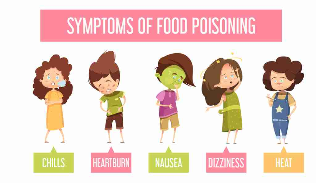 Common symptoms of food poisoning