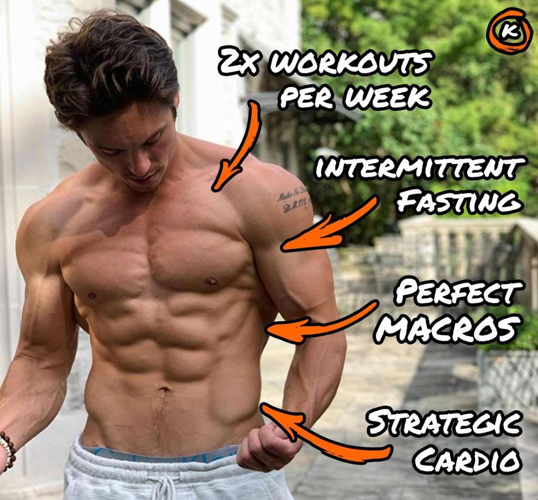2 workouts a week, intermittent fasting, perfect macros, and strategic cardio