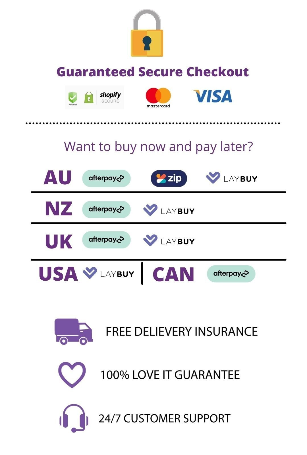 Belle Fever Guarantee Secure check out Payment options