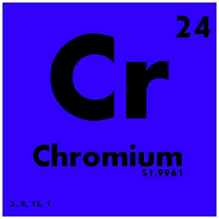 Chromium Joint Clinic